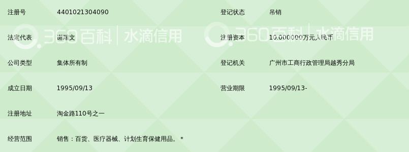 广州市东山区一字成人用品专卖店名苑拷情趣图片