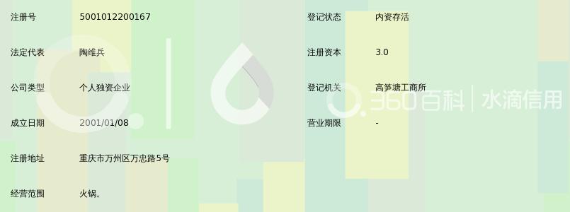 重庆市万州区辣妹子火锅城_360漫画百科的月老图片