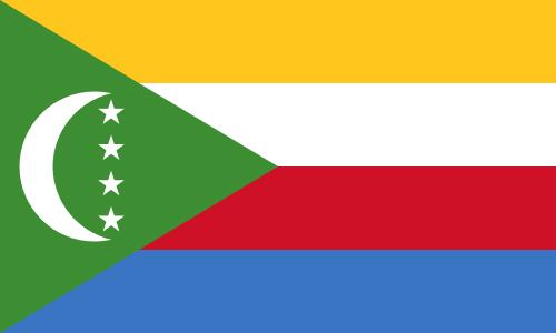 科摩罗国旗由一个绿色三角形,一条黄色,白色,红色与蓝色的色调所组成