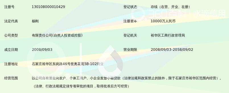 石家庄市裕华区安汇小额贷款有限公司_360百