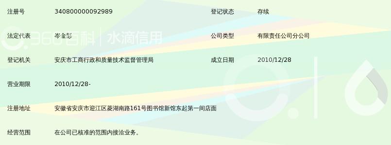 安徽皖信人力资源管理有限公司安庆分公司_3