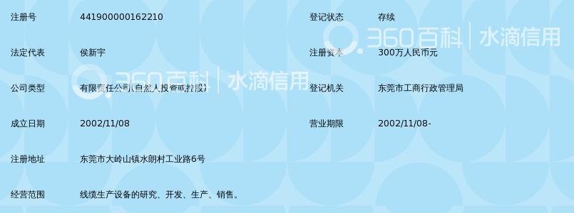东莞市设备手链百科_360太阳diy橡筋编线缆图片